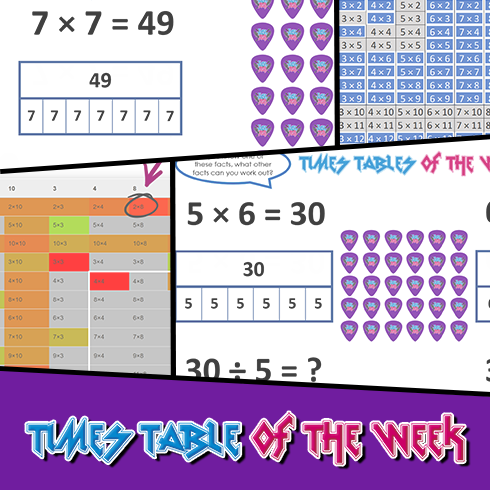 Help teach your pupils the multiplication facts they find the hardest with our free resourse 'Times Tables of the Week